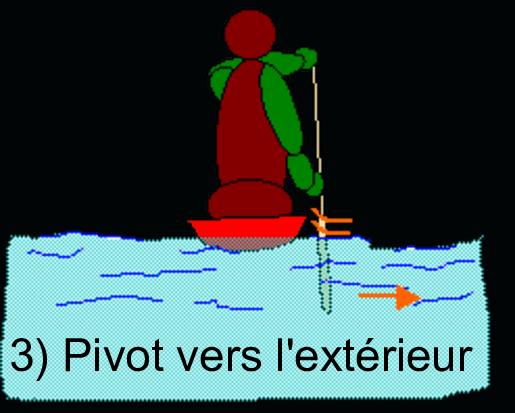 location de Canoe sur la Dordogne